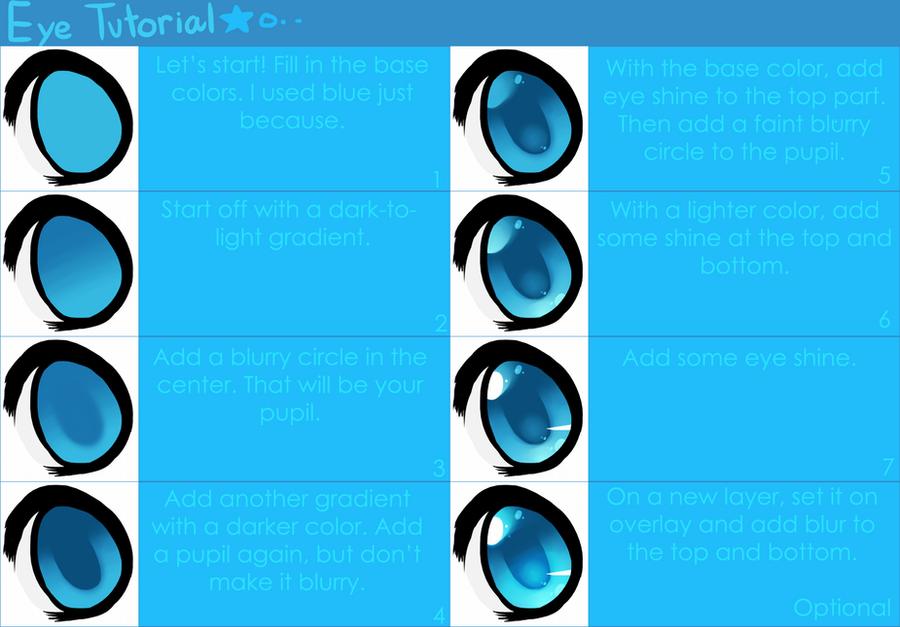 Eye Tutorial by JAYWlNG