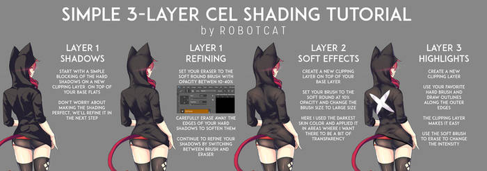 RobotCat's Simple 3-Layer Cel Shading Tutorial