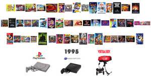 PuffyTopianMan's Entertainment History: 1995