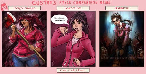 Zoey Style Comparison Meme