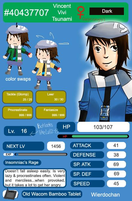 WierdoChan's Profile Picture