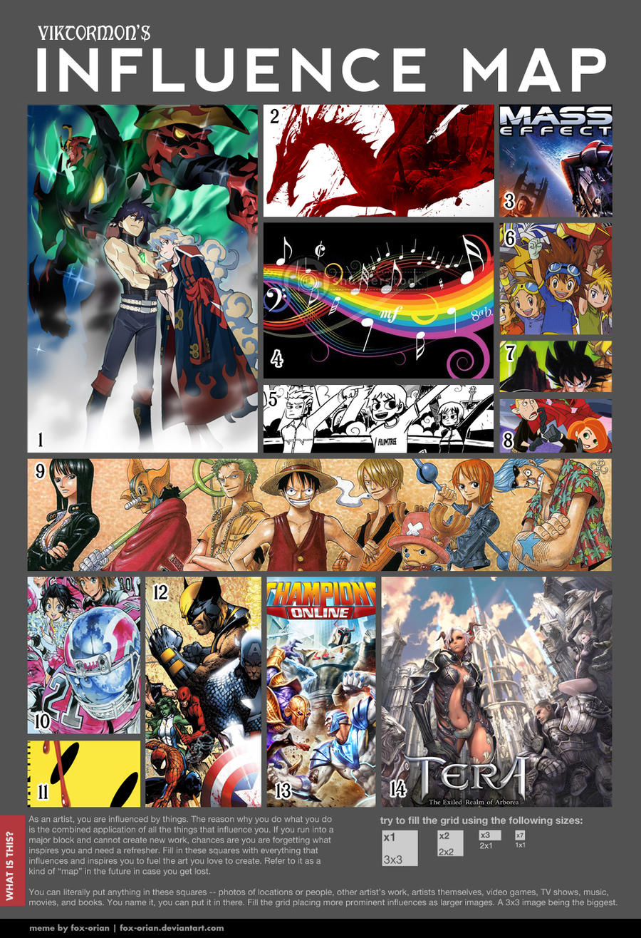 Influence Map by Viktormon