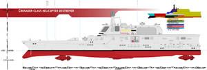 Crusader-class Helicopter Destroyer