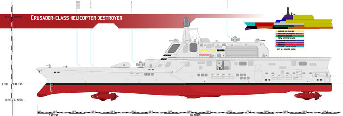 Crusader-class Helicopter Destroyer by Afterskies