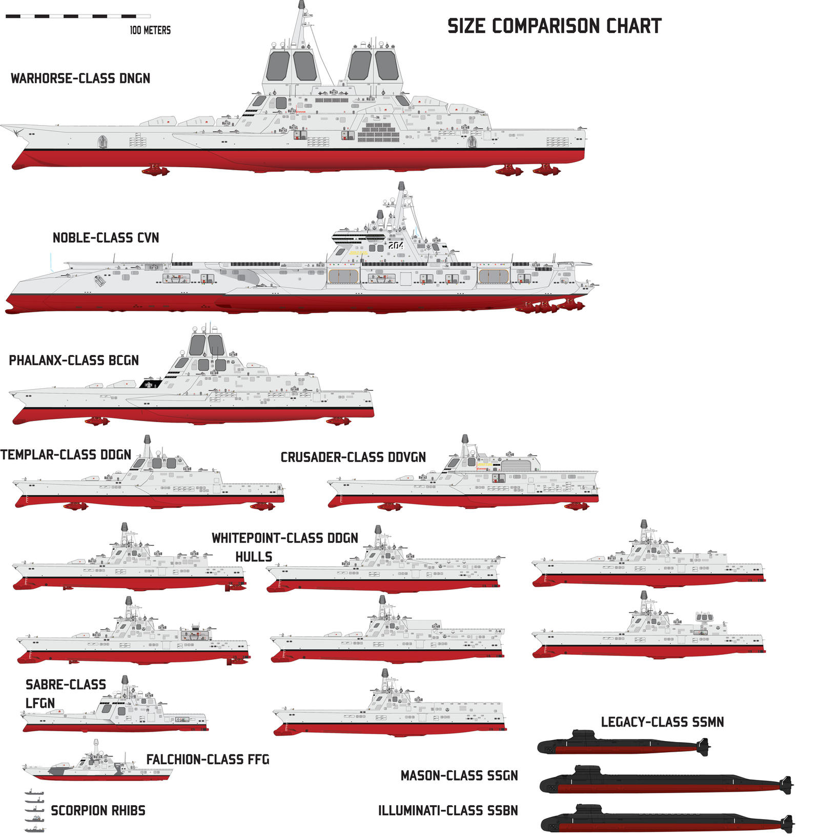 landing helicopter dock australia with Size  Parison Chart 380289966 on HMAS Canberra  L02 further Watch further 18 High Tech Warships From The Future That Rule The Seas Today likewise Page 63 further Page 3.