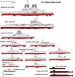 Size Comparison Chart