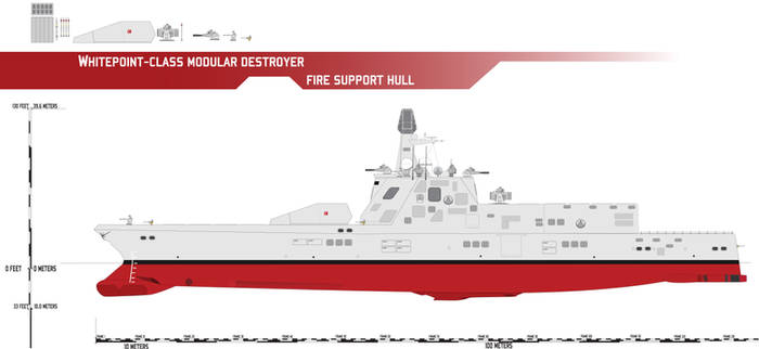 Whitepoint-class Modular Destroyer, Fire Support