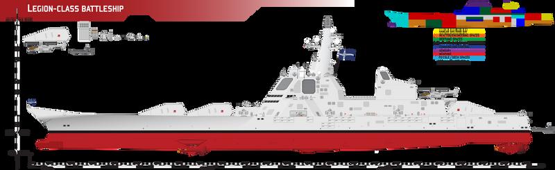 NationStates View topic Legionclass Battleship LineModern Battleship Design