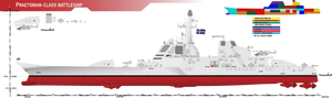 Praetorian-class Battleship