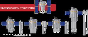 Heavenfire Orbital Strike System