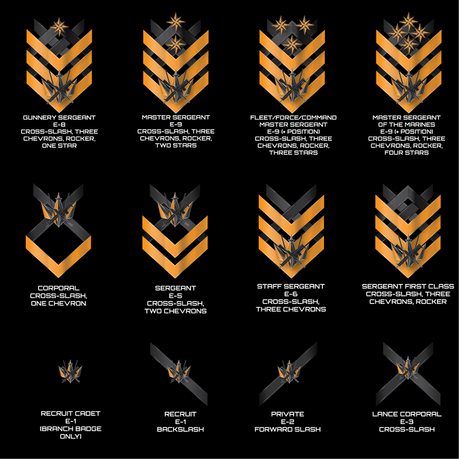 Threshold Marine Enlisted Ranks by Afterskies on DeviantArt