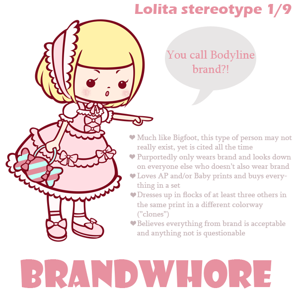 Lolita Stereotype 1 of 9 by wolfypuppy