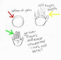 Hand Tutorials by EbilnessRising