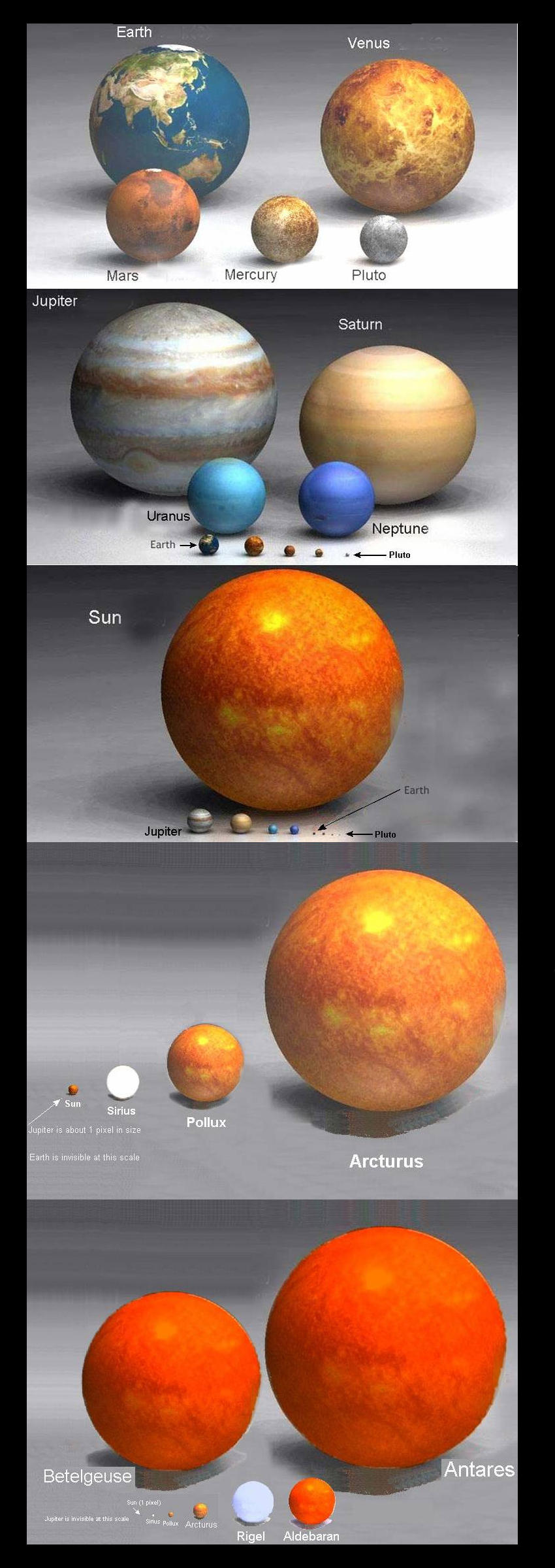 real earth comparison to other planets - photo #37