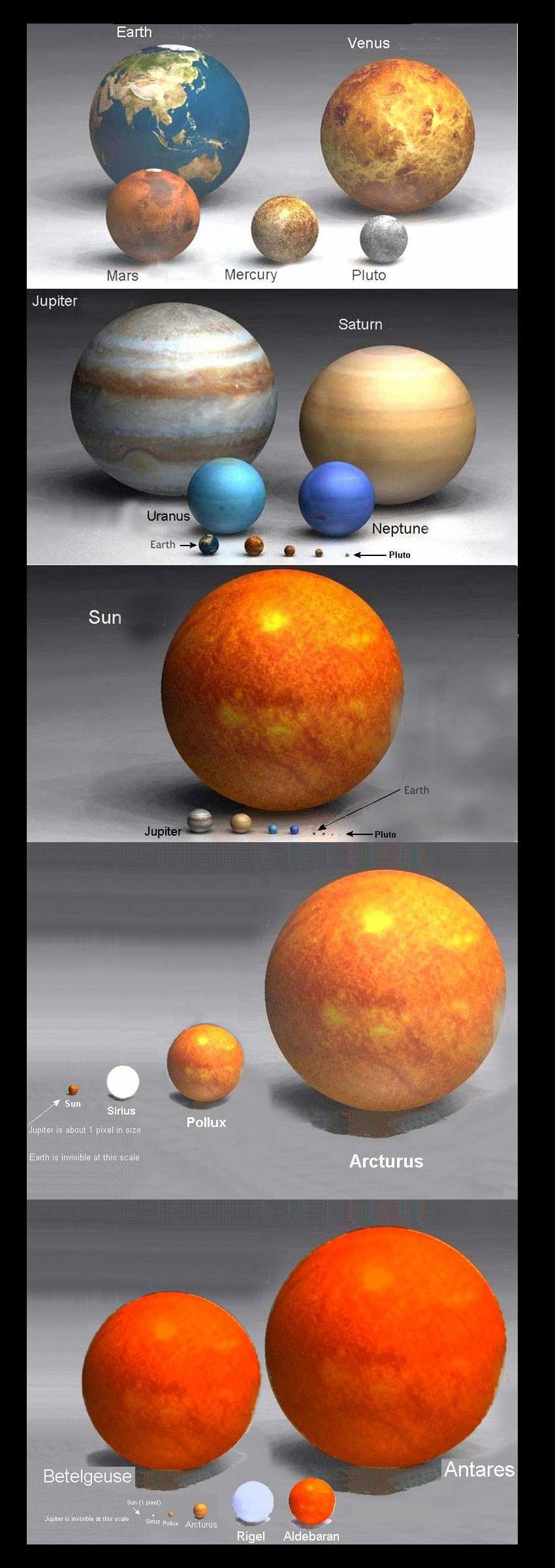 planet comparison - photo #26
