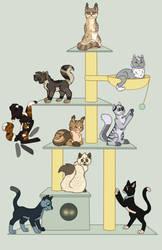 Cat Kingdom by Funny-arts