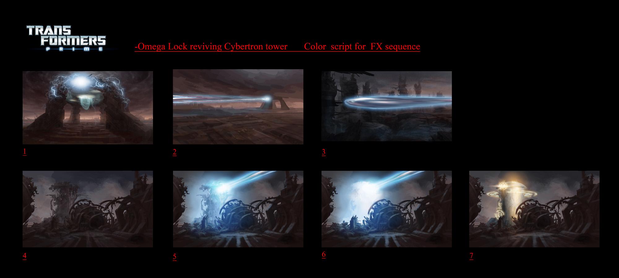 Transformers Prime Season 2 by chvacher