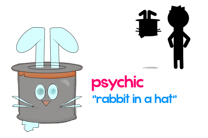 Rabbit In A Hat fakemon by ApexTDF