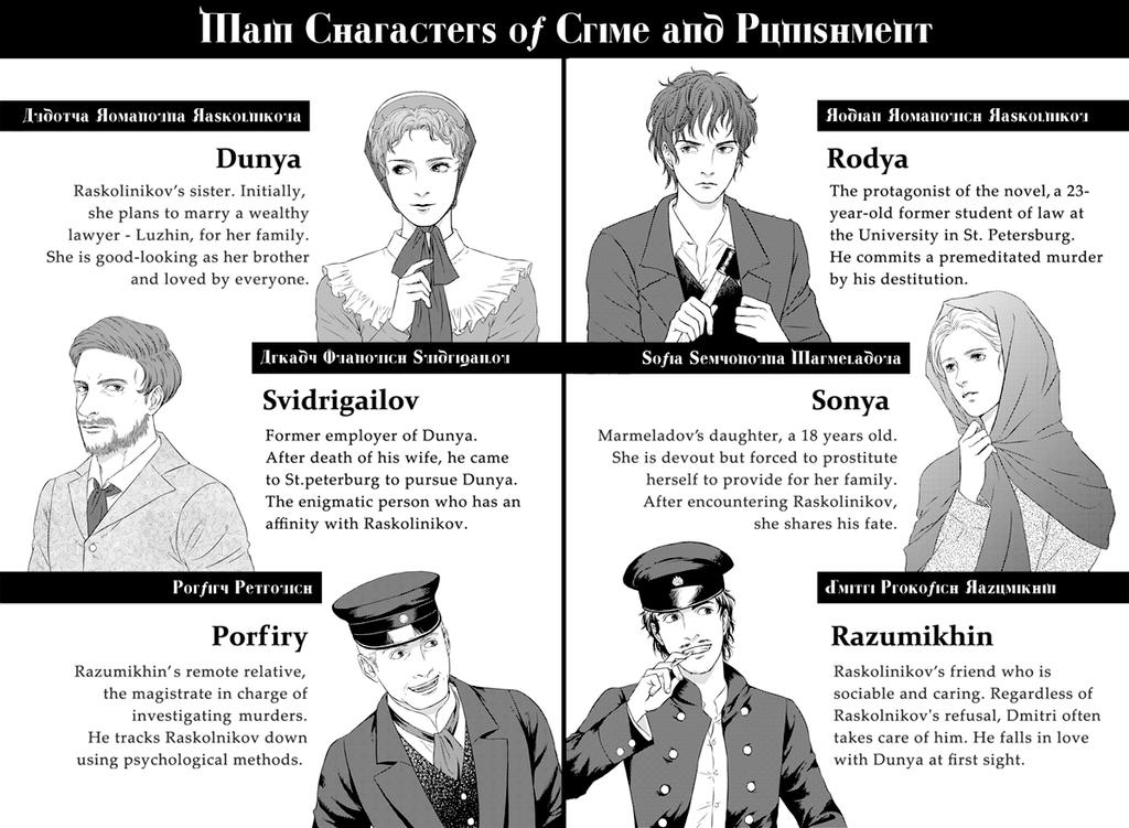 an analysis of the characters in crime and punishment Russian names the middle name of all male characters end in ovitch and of all female characters in ovna this ending simply means son of or daughter of the father whose first name is converted into their middle name and is called a patronymic.