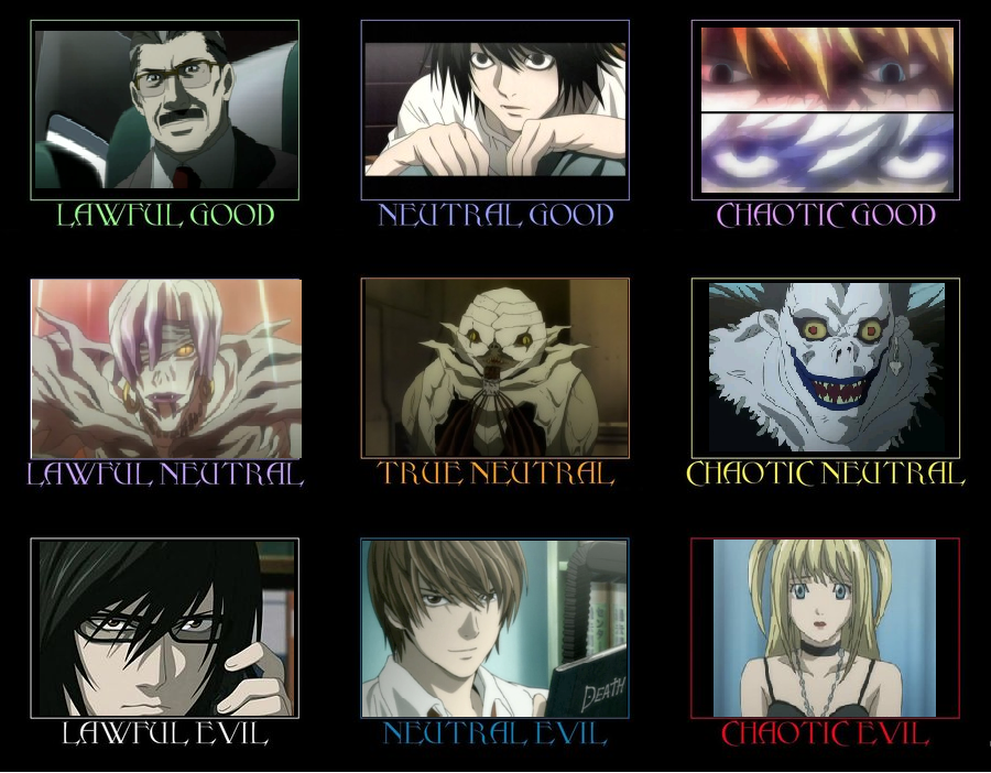 Death Note Alignment by amaXdear on DeviantArt