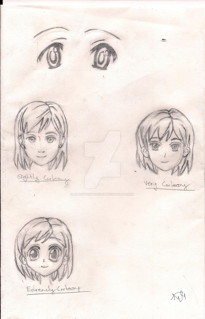 First Manga Attempts by AmosSperitusFides