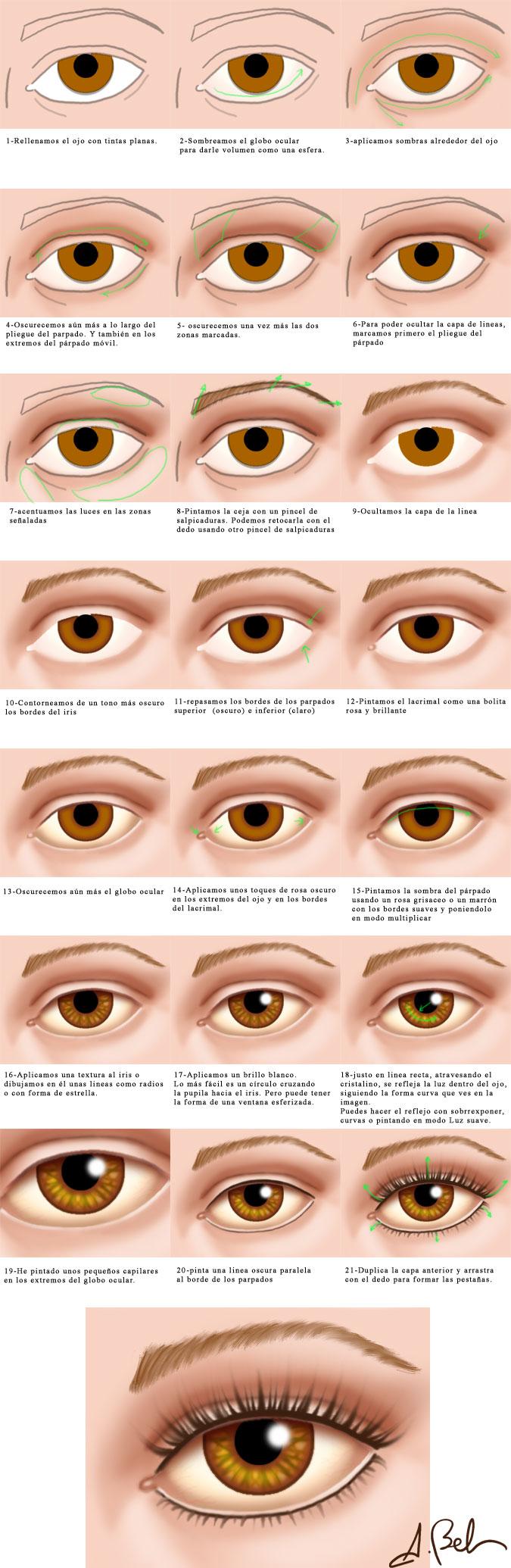 Pintar un ojo by aliciabel on deviantart for Como pintar un ojo