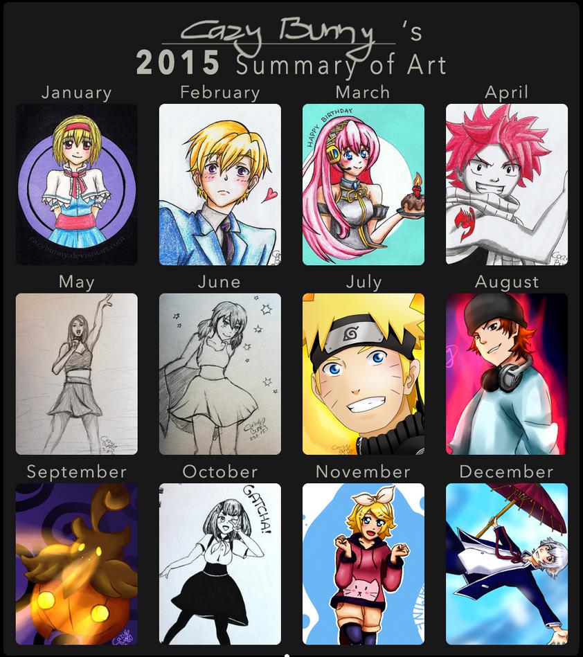Art Summary MEME: 2015 by CazyBunny