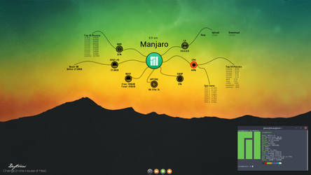 Manjaro Mate by speedracker