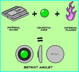 Oliver's Amulet Creation
