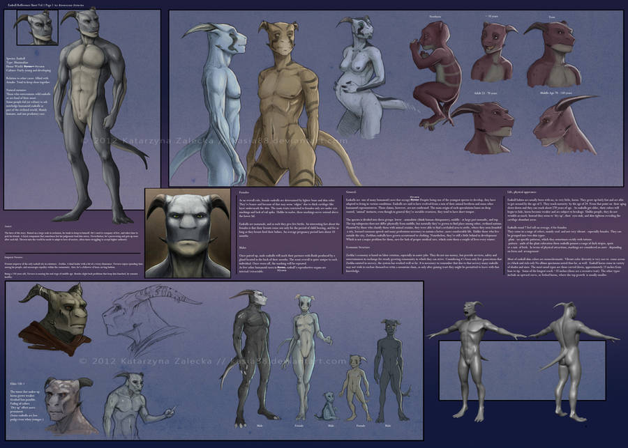 Easkull reference sheet 1 by Sythgara