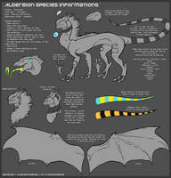 Vestaleon - Aldereion Species Sheet by Nigiri-Gecko