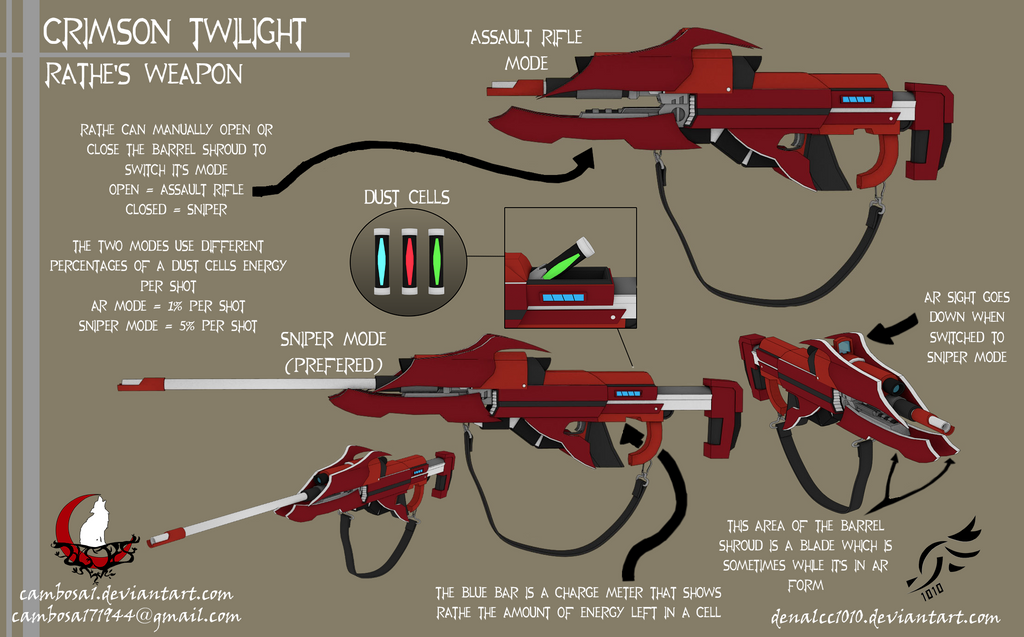 Spear Rwby Weapon Designs: Ringo Kurama By JollyJoseph On