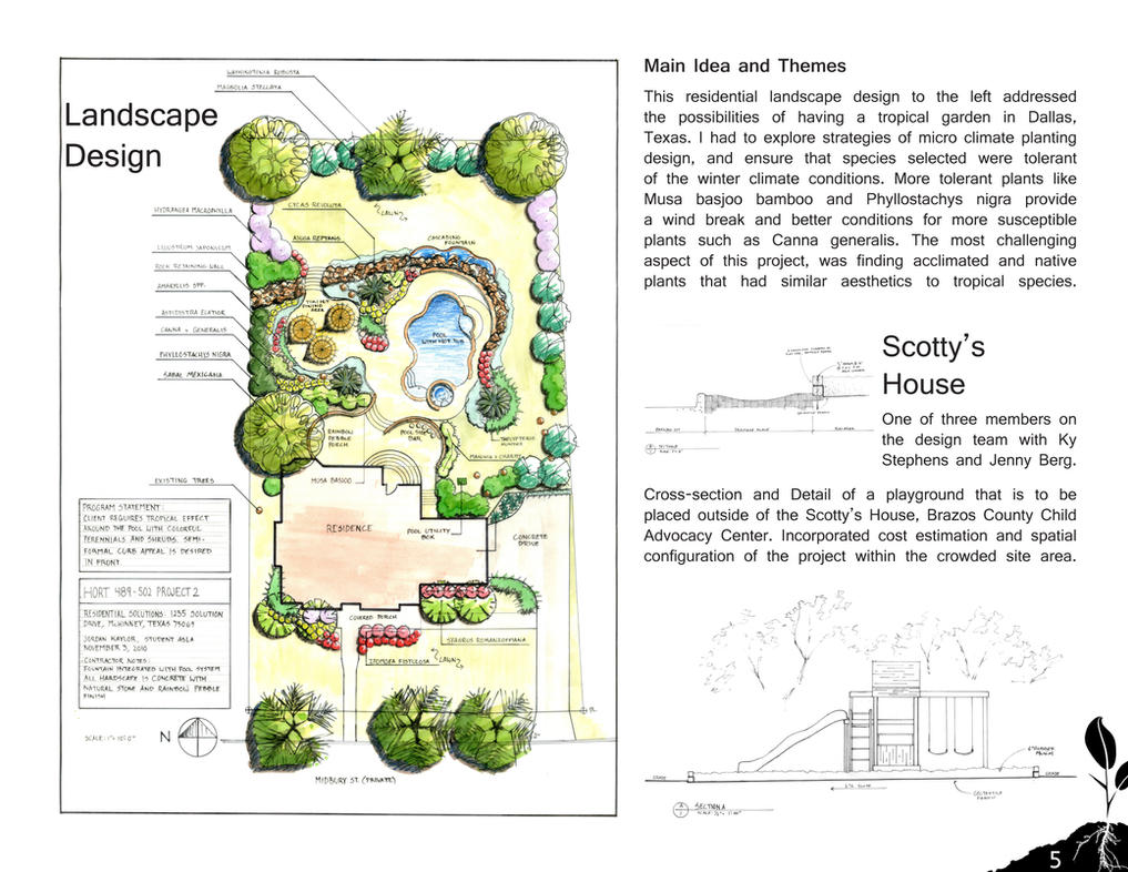 journal of landscape architecture pdf free download