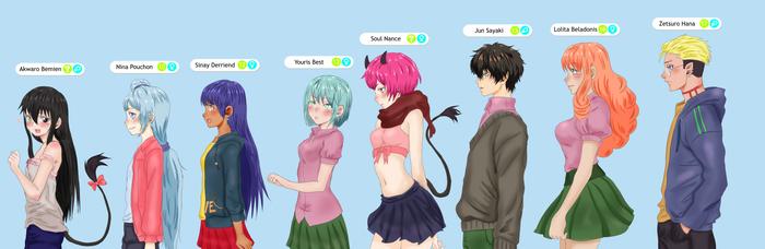 Characters Sheet (Akwaro Unlimited)