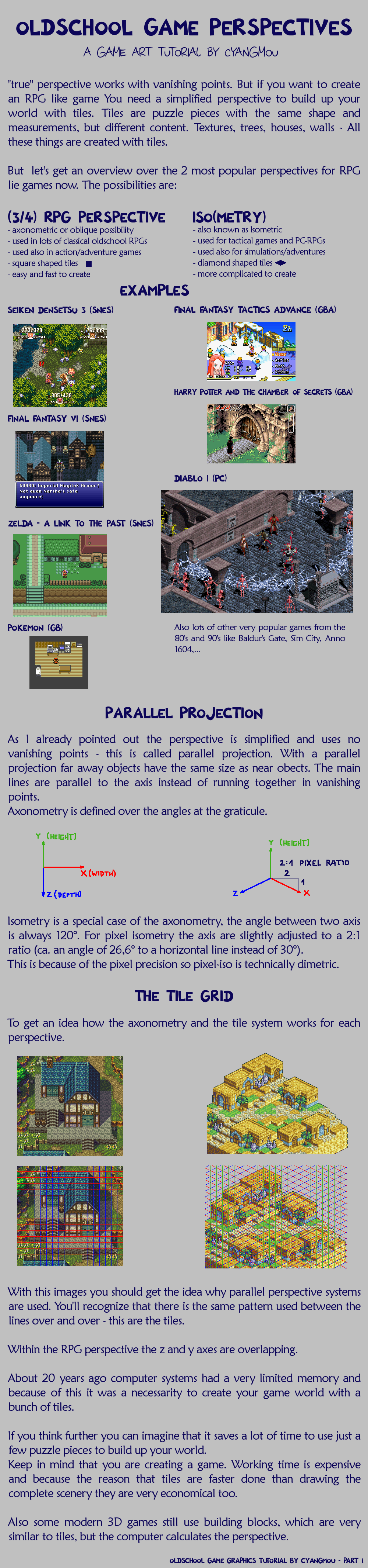 Pixel Art Tutorial 1 - Game Perspectives