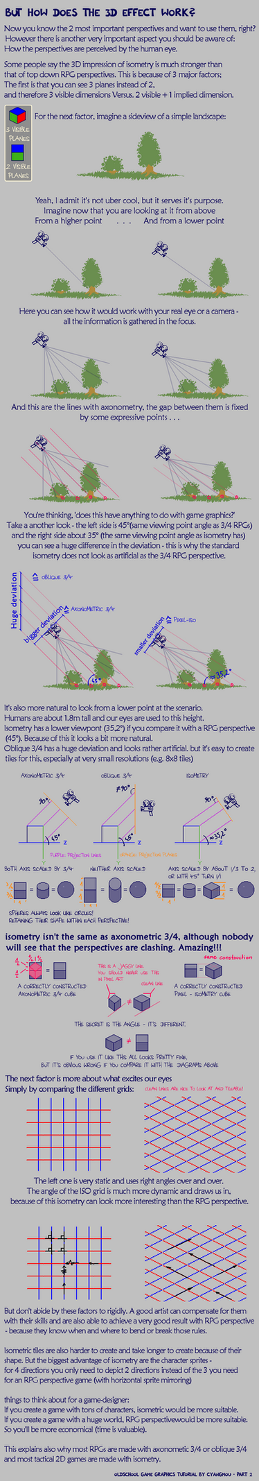 Pixel Art Tutorial 2 - The 3D Effect by Cyangmou