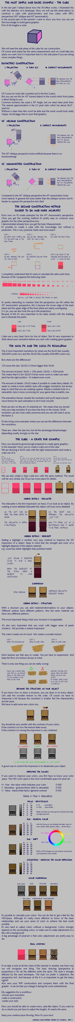 Pixel Art Tutorial 3 - The 'perfect' crate by Cyangmou
