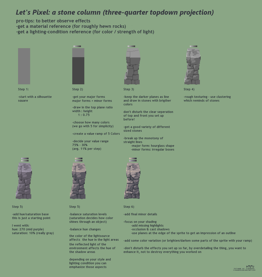 Let's Pixel: a Stone Column by Cyangmou