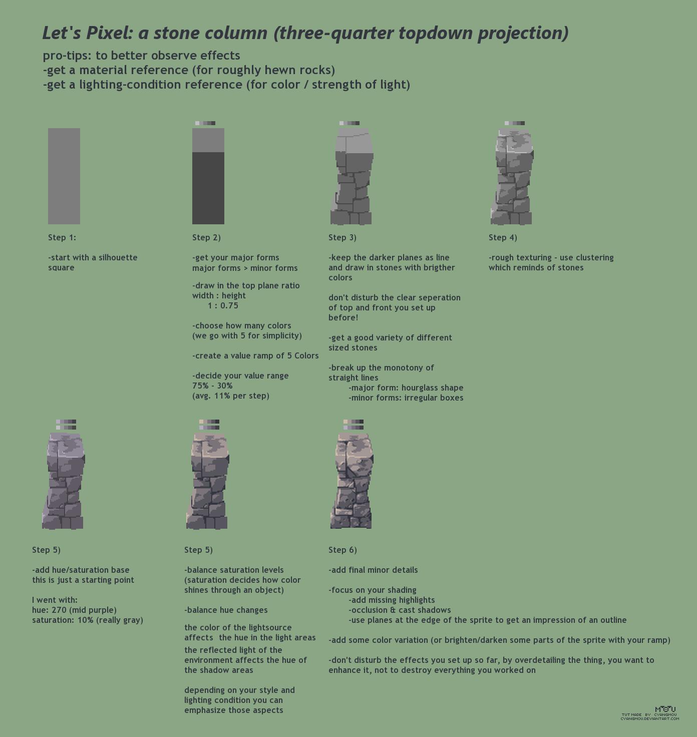 Let's Pixel: a Stone Column