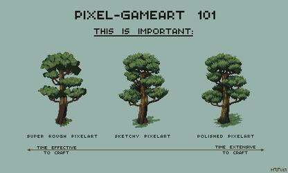 Pixel/Gameart 101 #02 by Cyangmou