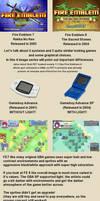 Pixel / Gameart 101 #04 by Cyangmou