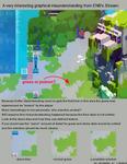 Pixel / Gameart 101 #11 Texture Consistency