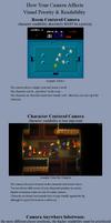 Pixel / Gameart 101 #14 Camera/Readability