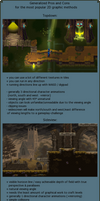 2D Graphics Methods - Pros and Cons
