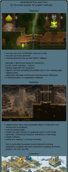 2D Graphics Methods - Pros and Cons by Cyangmou