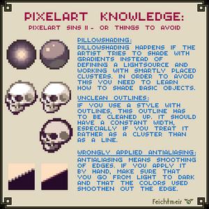 Pixelart Sins 2 - Beginner Issues