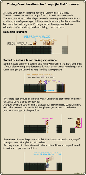Game Design - Timing for Jumps