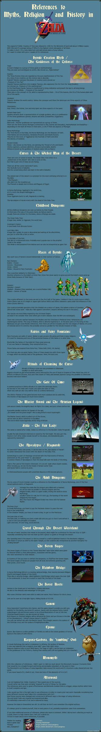 References in Zelda Ocarina of Time
