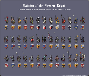 Evolution of the European Knight