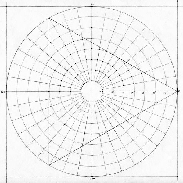 Charts And Diagrams On Sacred-geometry